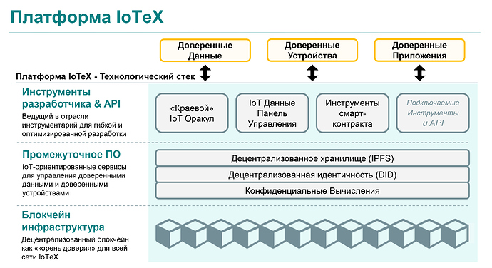 TechStack_rus